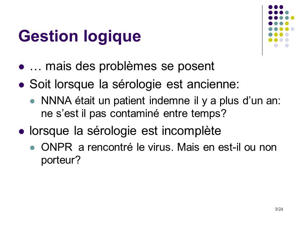 Gestion logique … mais des problèmes se posent Soit lorsque la sérologie est ancienne: NNNA était un patient indemne il y a plus dun an: ne sest il pas contaminé entre temps.