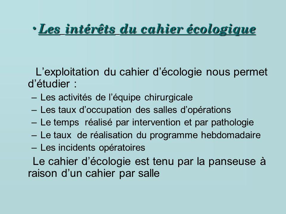 Lesintérêtsdu cahier écologique Les intérêts du cahier écologique Lexploitation du cahier décologie nous permet détudier : –Les activités de léquipe c