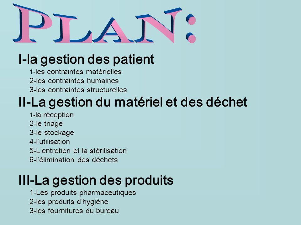 I-la gestion des patient 1- les contraintes matérielles 2-les contraintes humaines 3-les contraintes structurelles II-La gestion du matériel et des dé