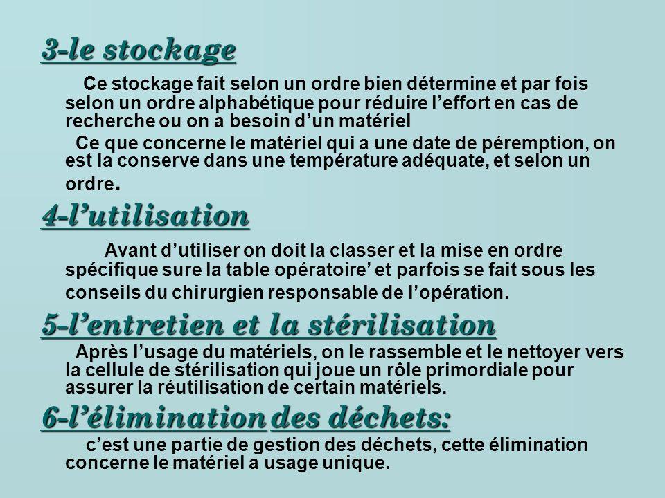 3-le stockage Ce stockage fait selon un ordre bien détermine et par fois selon un ordre alphabétique pour réduire leffort en cas de recherche ou on a