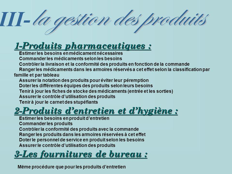 1-Produits pharmaceutiques : Estimer les besoins en médicament nécessaires Commander les médicaments selon les besoins Contrôler la livraison et la co