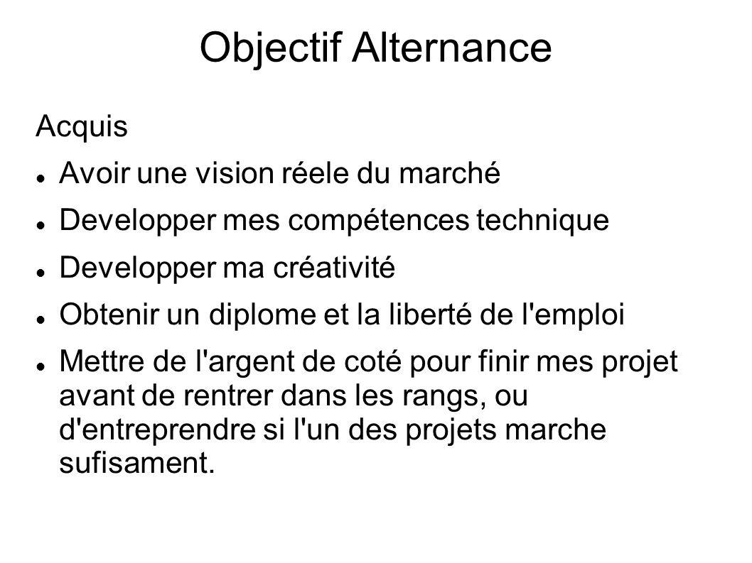Objectif Alternance Acquis Avoir une vision réele du marché Developper mes compétences technique Developper ma créativité Obtenir un diplome et la lib