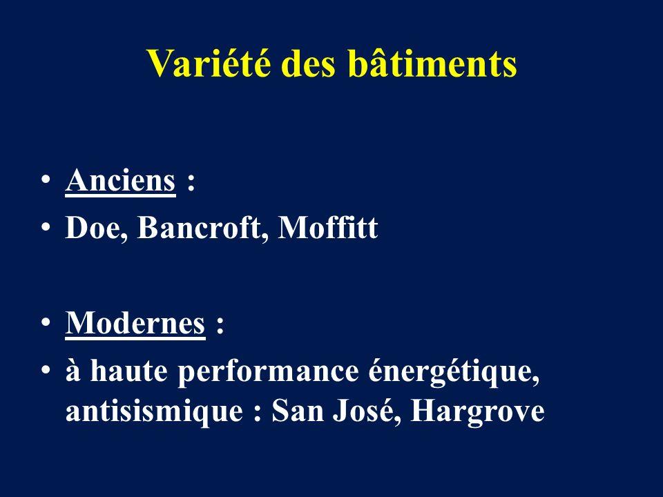 Variété des bâtiments Anciens : Doe, Bancroft, Moffitt Modernes : à haute performance énergétique, antisismique : San José, Hargrove