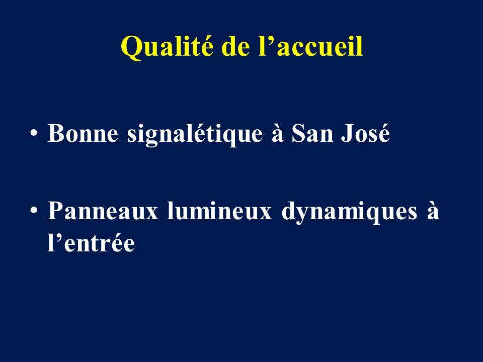 Qualité de laccueil Bonne signalétique à San José Panneaux lumineux dynamiques à lentrée