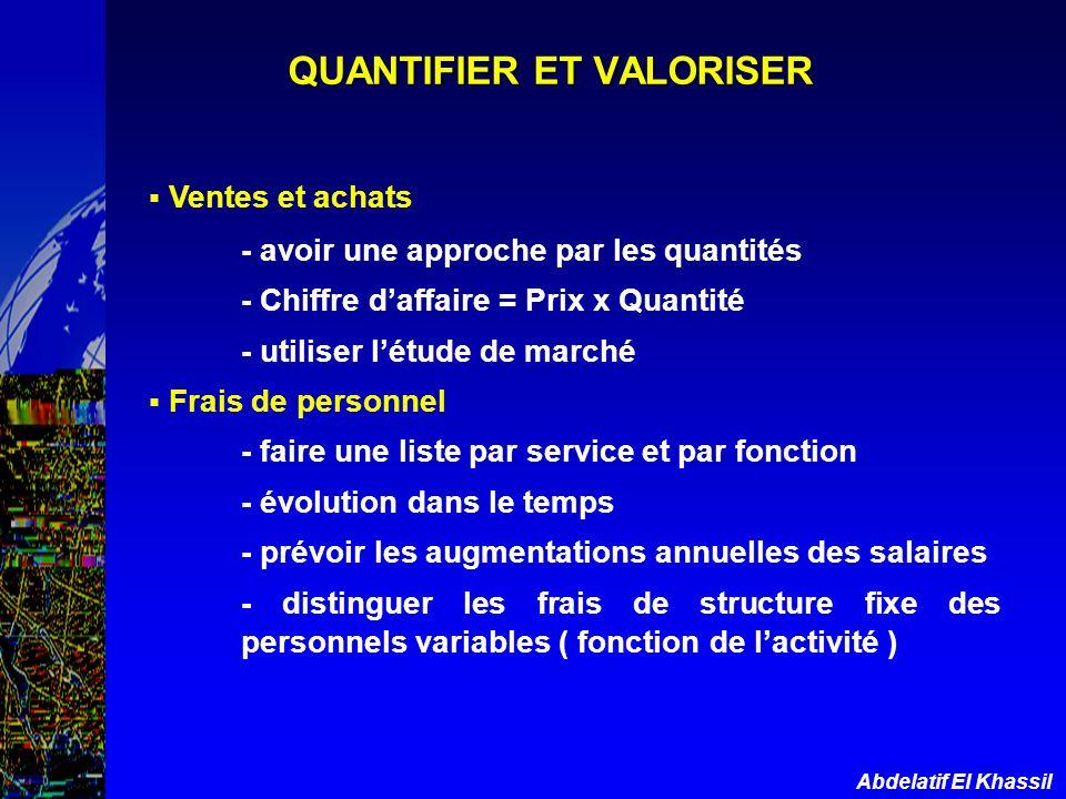 Abdelatif El Khassil QUANTIFIER ET VALORISER Ventes et achats - avoir une approche par les quantités - Chiffre daffaire = Prix x Quantité - utiliser l
