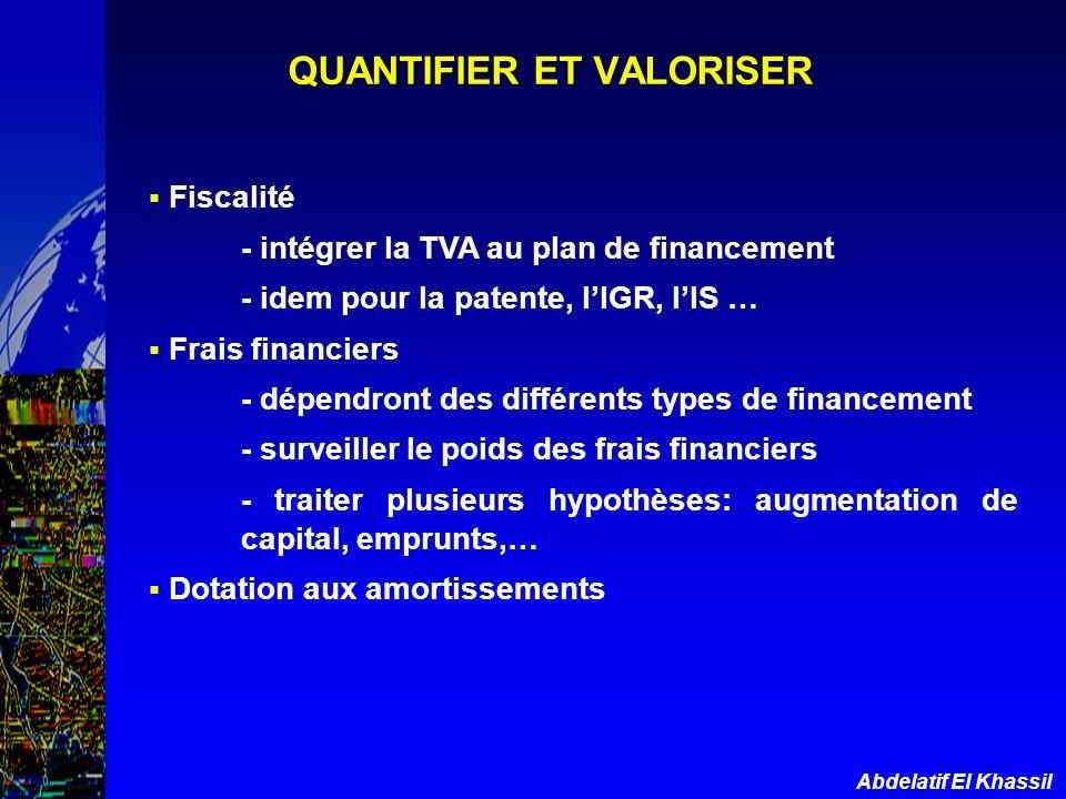 Abdelatif El Khassil QUANTIFIER ET VALORISER Fiscalité - intégrer la TVA au plan de financement - idem pour la patente, lIGR, lIS … Frais financiers -