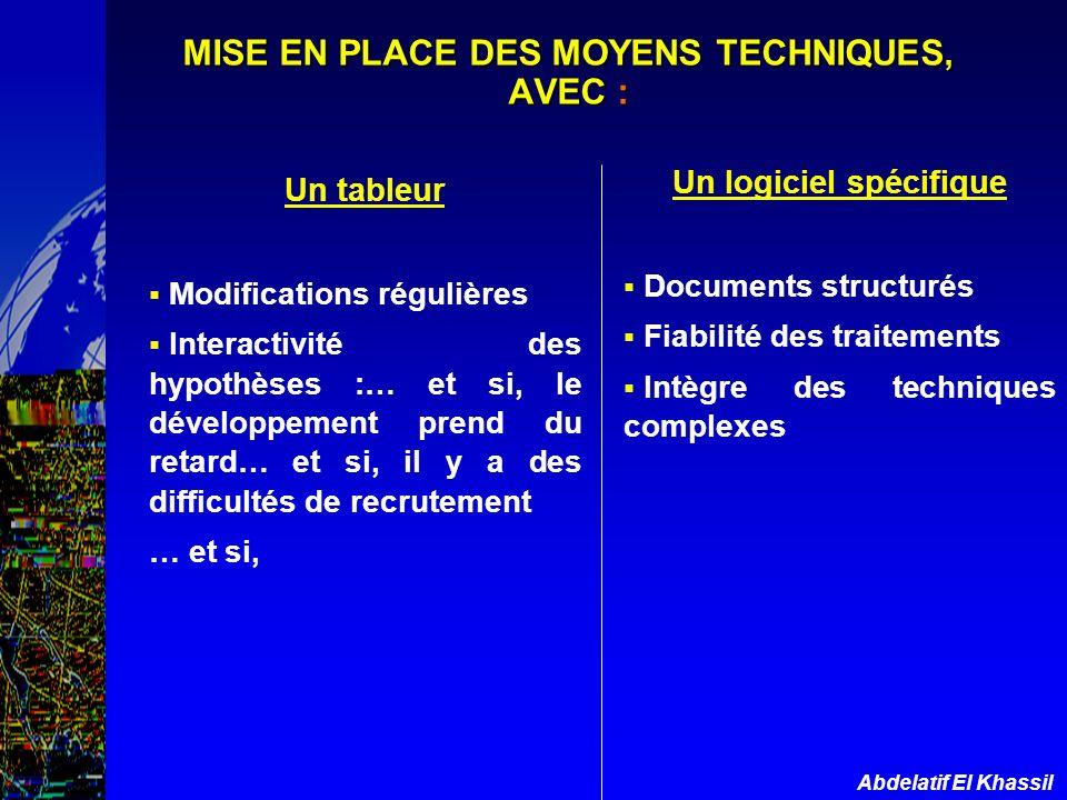 Abdelatif El Khassil MISE EN PLACE DES MOYENS TECHNIQUES, AVEC : Un tableur Modifications régulières Interactivité des hypothèses :… et si, le dévelop