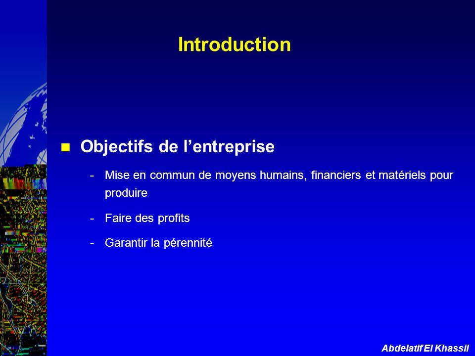 Abdelatif El Khassil Introduction Objectifs de lentreprise -Mise en commun de moyens humains, financiers et matériels pour produire -Faire des profits