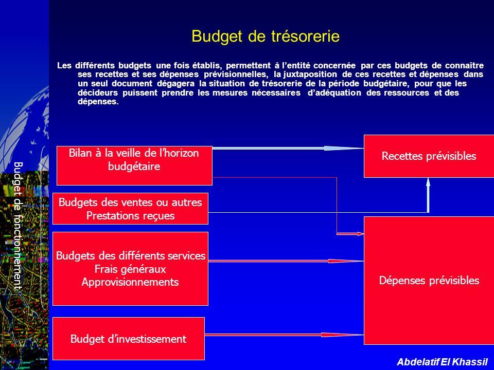 Abdelatif El Khassil Budget de trésorerie Les différents budgets une fois établis, permettent à lentité concernée par ces budgets de connaître ses rec