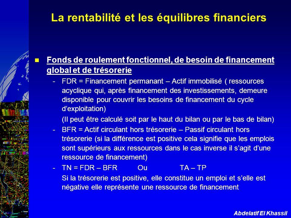 Abdelatif El Khassil Fonds de roulement fonctionnel, de besoin de financement global et de trésorerie -FDR = Financement permanant – Actif immobilisé