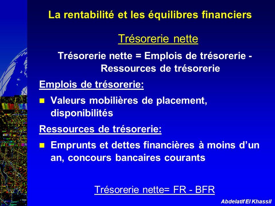 Abdelatif El Khassil Trésorerie nette Trésorerie nette = Emplois de trésorerie - Ressources de trésorerie Emplois de trésorerie: Valeurs mobilières de