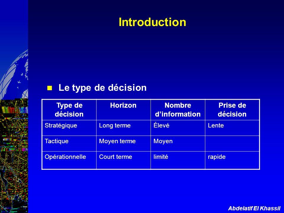 Abdelatif El Khassil Introduction Le type de décision Type de décision Horizon Nombre dinformation Prise de décision StratégiqueLong termeÉlevéLente T