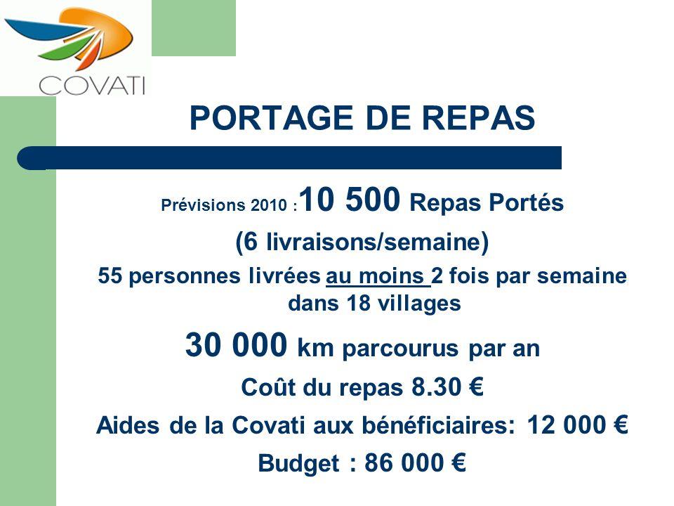PORTAGE DE REPAS Prévisions 2010 : 10 500 Repas Portés (6 livraisons/semaine ) 55 personnes livrées au moins 2 fois par semaine dans 18 villages 30 00