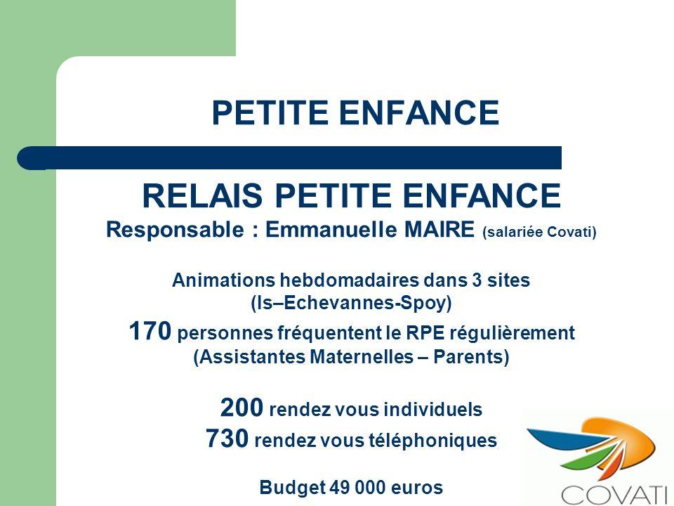 PETITE ENFANCE RELAIS PETITE ENFANCE Responsable : Emmanuelle MAIRE (salariée Covati) Animations hebdomadaires dans 3 sites (Is–Echevannes-Spoy) 170 p