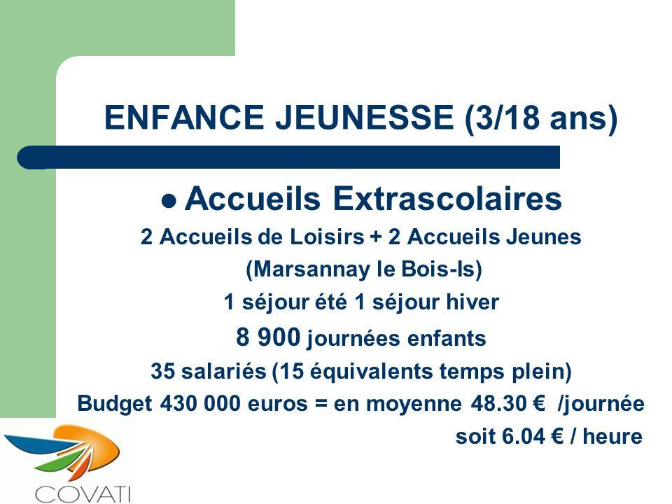 ENFANCE JEUNESSE (3/18 ans) Accueils Extrascolaires 2 Accueils de Loisirs + 2 Accueils Jeunes (Marsannay le Bois-Is) 1 séjour été 1 séjour hiver 8 900