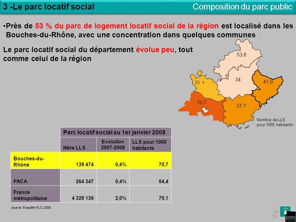 14 3 -Le parc locatif social 14 Composition du parc public Près de 53 % du parc de logement locatif social de la région est localisé dans les Bouches-