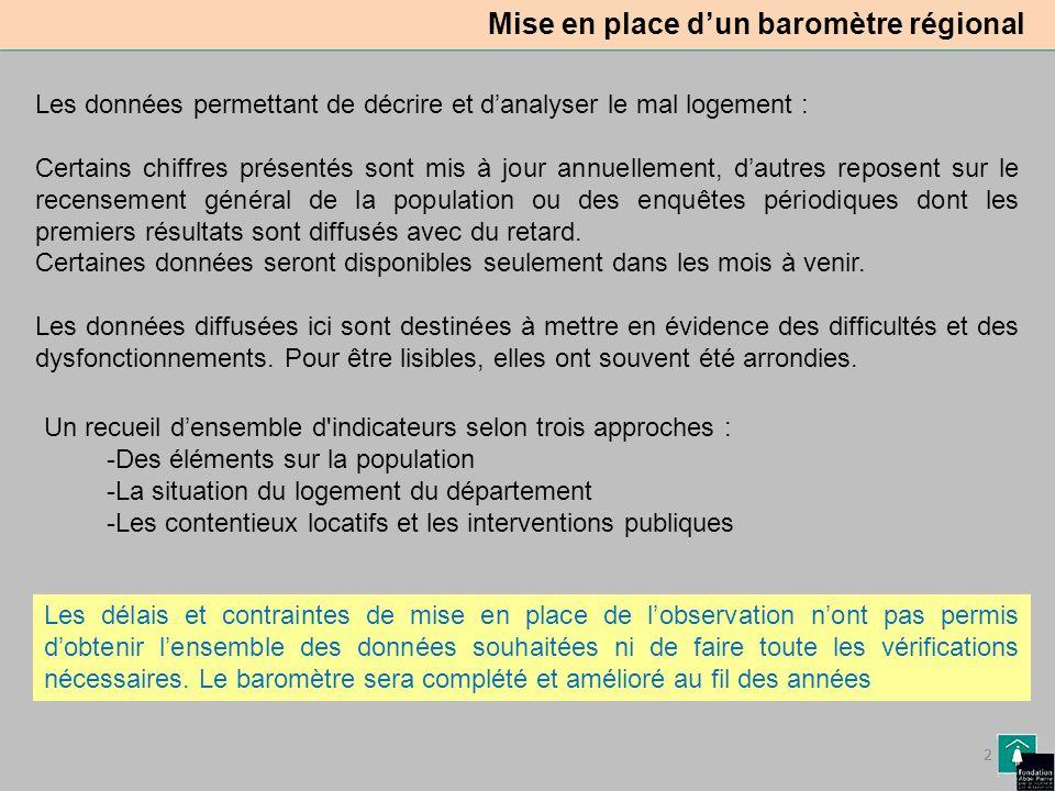 2 Mise en place dun baromètre régional 2 Les données permettant de décrire et danalyser le mal logement : Certains chiffres présentés sont mis à jour