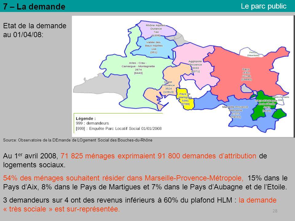 28 7 – La demande Le parc public Etat de la demande au 01/04/08: Au 1 er avril 2008, 71 825 ménages exprimaient 91 800 demandes dattribution de logeme