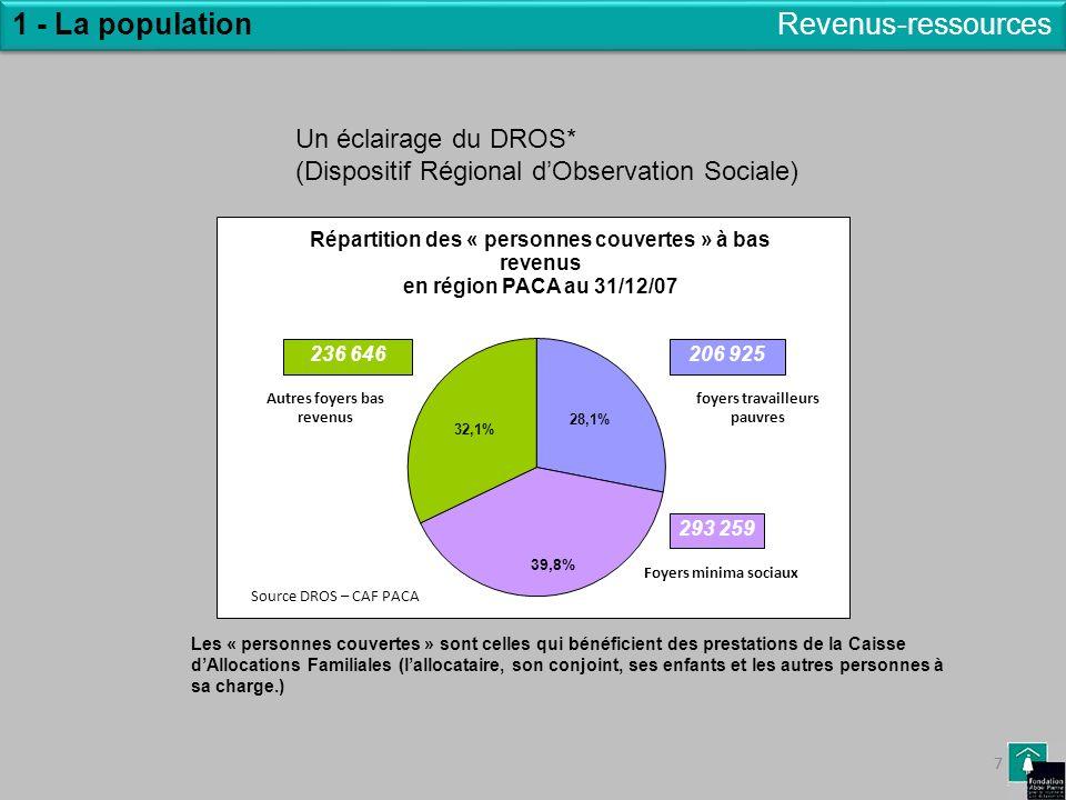 7 1 - La population 7 Revenus-ressources Un éclairage du DROS* (Dispositif Régional dObservation Sociale) Les « personnes couvertes » sont celles qui