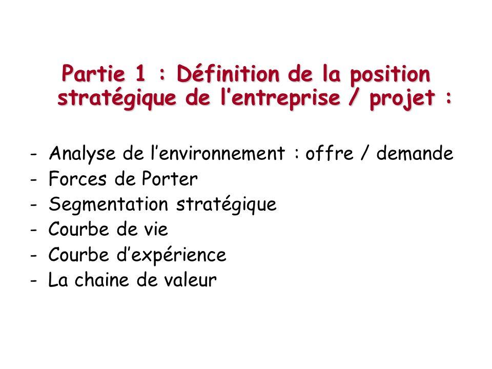 Partie 1 : Définition de la position stratégique de lentreprise / projet : -Analyse de lenvironnement : offre / demande -Forces de Porter -Segmentatio