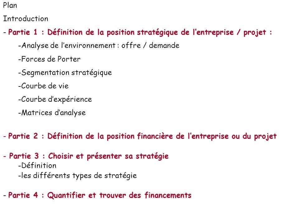 Plan Introduction Partie 1 : Définition de la position stratégique de lentreprise / projet : - Partie 1 : Définition de la position stratégique de len