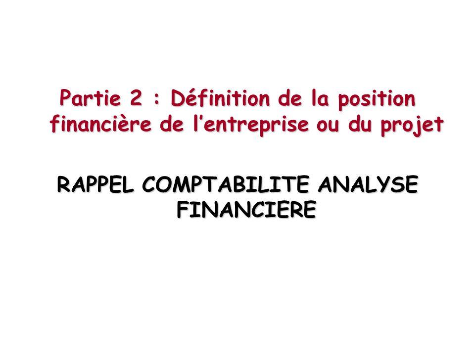 Partie 2 : Définition de la position financière de lentreprise ou du projet RAPPEL COMPTABILITE ANALYSE FINANCIERE