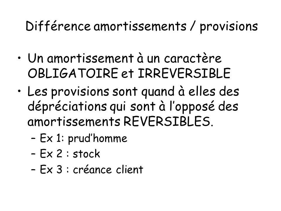 Différence amortissements / provisions Un amortissement à un caractère OBLIGATOIRE et IRREVERSIBLE Les provisions sont quand à elles des dépréciations