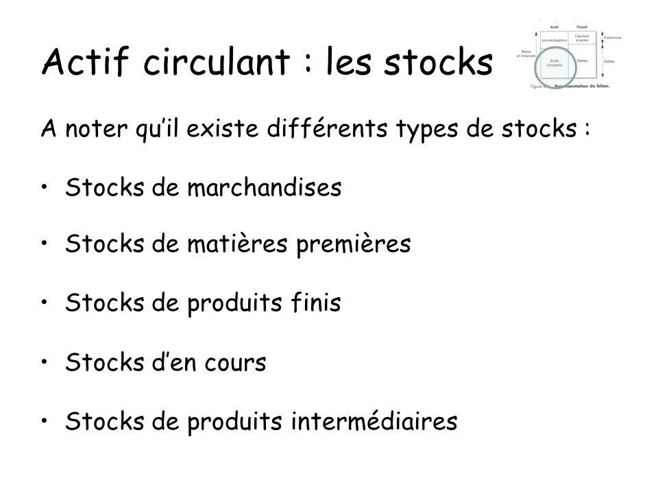 Actif circulant : les stocks A noter quil existe différents types de stocks : Stocks de marchandises Stocks de matières premières Stocks de produits f