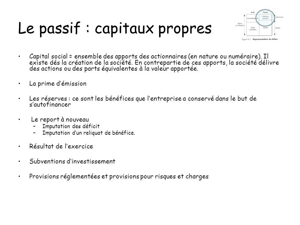 Le passif : capitaux propres Capital social = ensemble des apports des actionnaires (en nature ou numéraire). Il existe dés la création de la société.