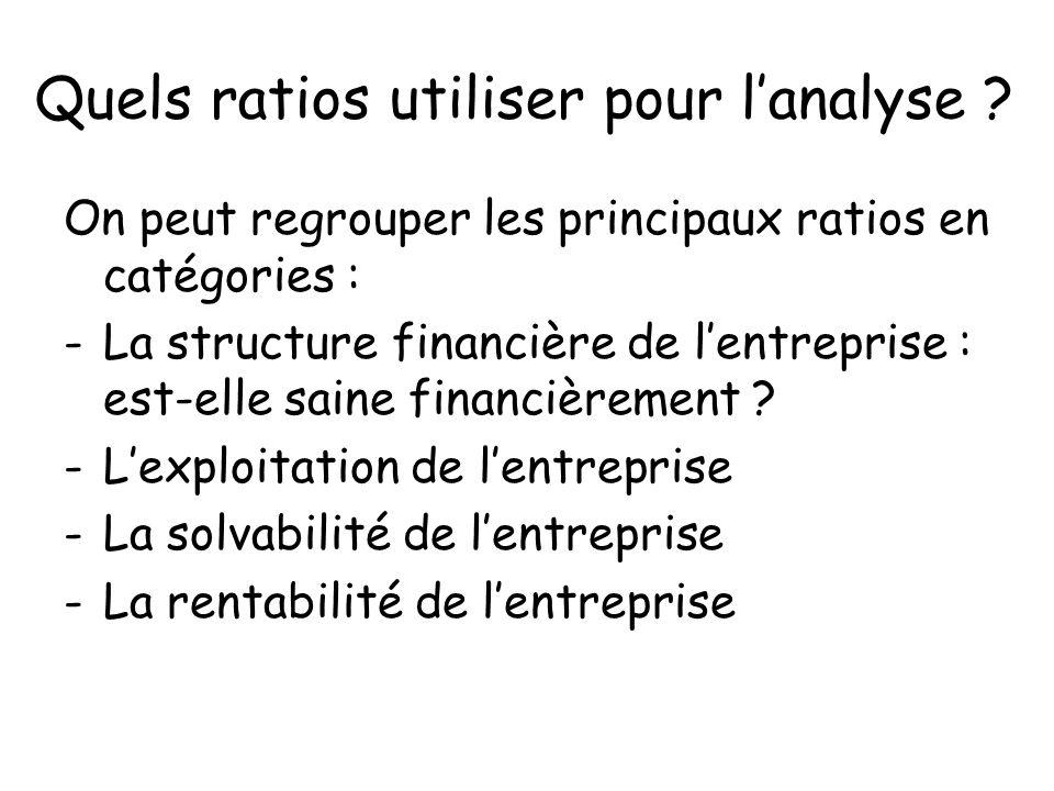 Quels ratios utiliser pour lanalyse ? On peut regrouper les principaux ratios en catégories : -La structure financière de lentreprise : est-elle saine