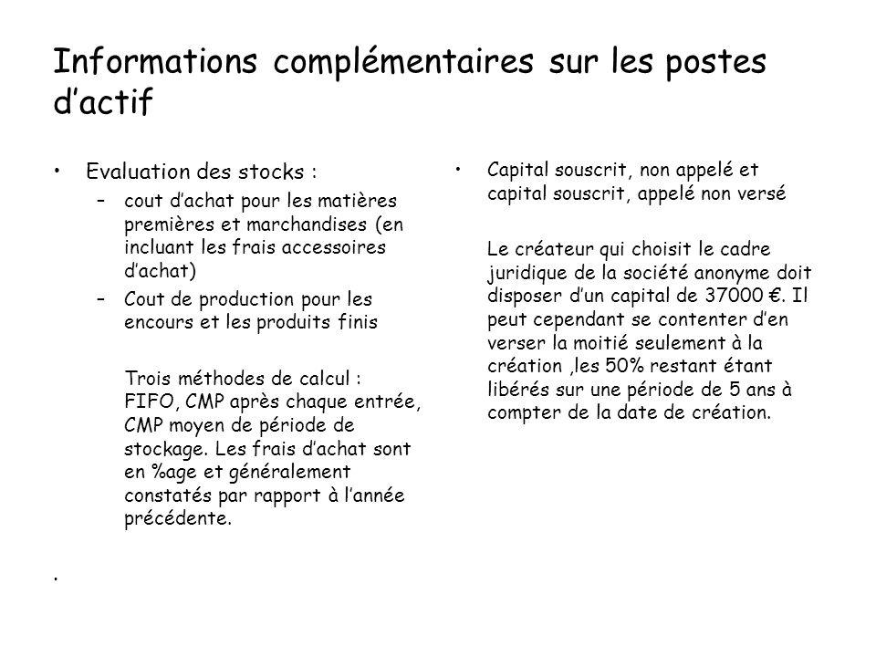 Informations complémentaires sur les postes dactif Evaluation des stocks : –cout dachat pour les matières premières et marchandises (en incluant les f