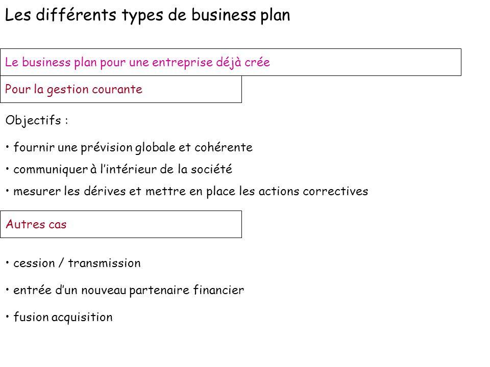 Le business plan pour une entreprise déjà crée Objectifs : fournir une prévision globale et cohérente communiquer à lintérieur de la société mesurer l