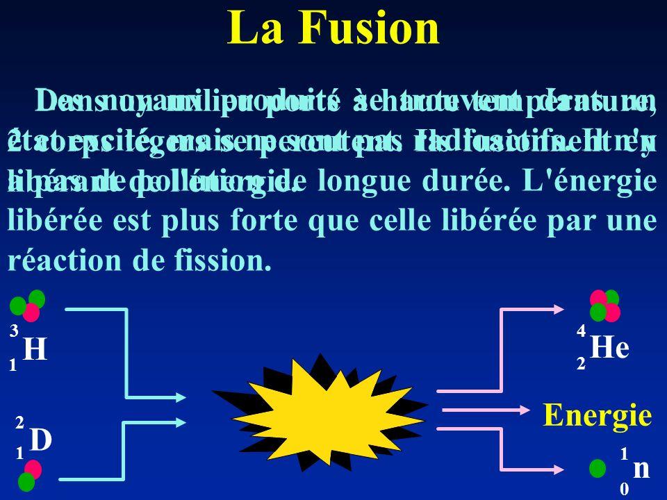 Dans un milieu porté à haute température, 2 corps légers se percutent. Ils fusionnent en libérant de l'énergie. La Fusion H 1 3 D 1 2 He 2 4 n 0 1 Ene