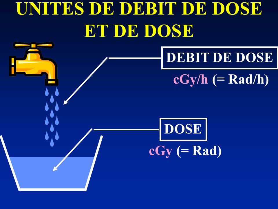UNITES DE DEBIT DE DOSE ET DE DOSE cGy (= Rad) DOSEDEBIT DE DOSE cGy/h (= Rad/h)