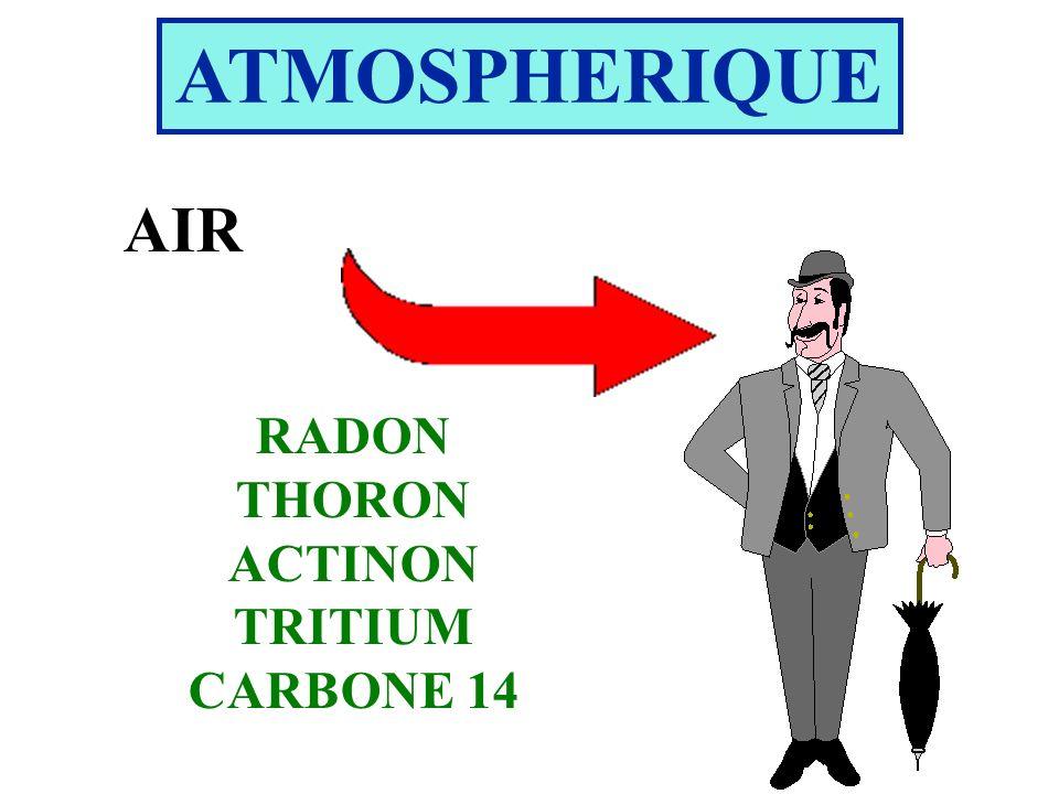 AIR RADON THORON ACTINON TRITIUM CARBONE 14 ATMOSPHERIQUE