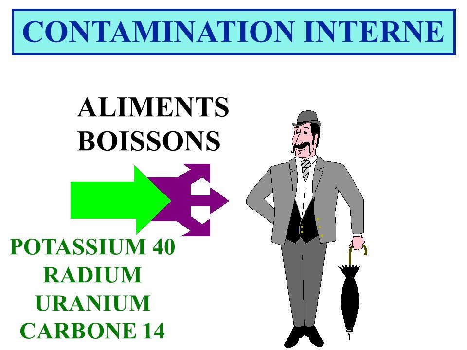 CONTAMINATION INTERNE POTASSIUM 40 RADIUM URANIUM CARBONE 14 ALIMENTS BOISSONS