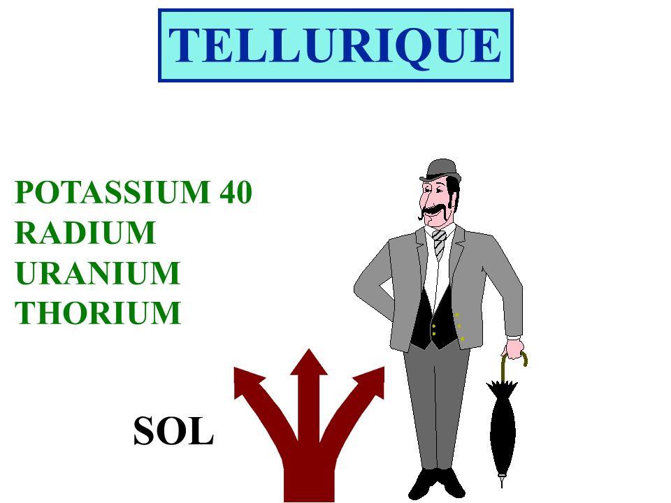 TELLURIQUE SOL POTASSIUM 40 RADIUM URANIUM THORIUM