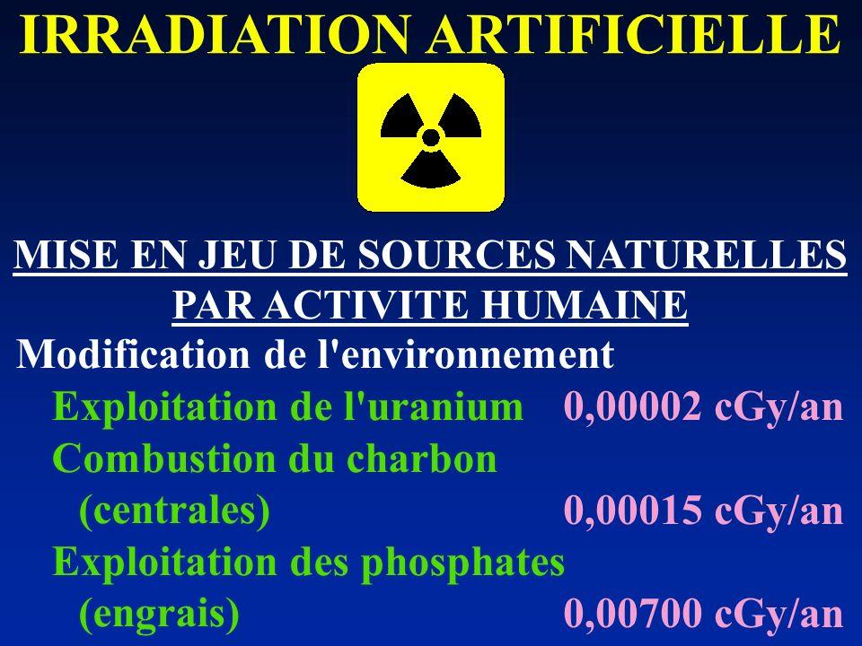 Modification de l'environnement Exploitation de l'uranium Combustion du charbon (centrales) Exploitation des phosphates (engrais) 0,00002 cGy/an 0,000