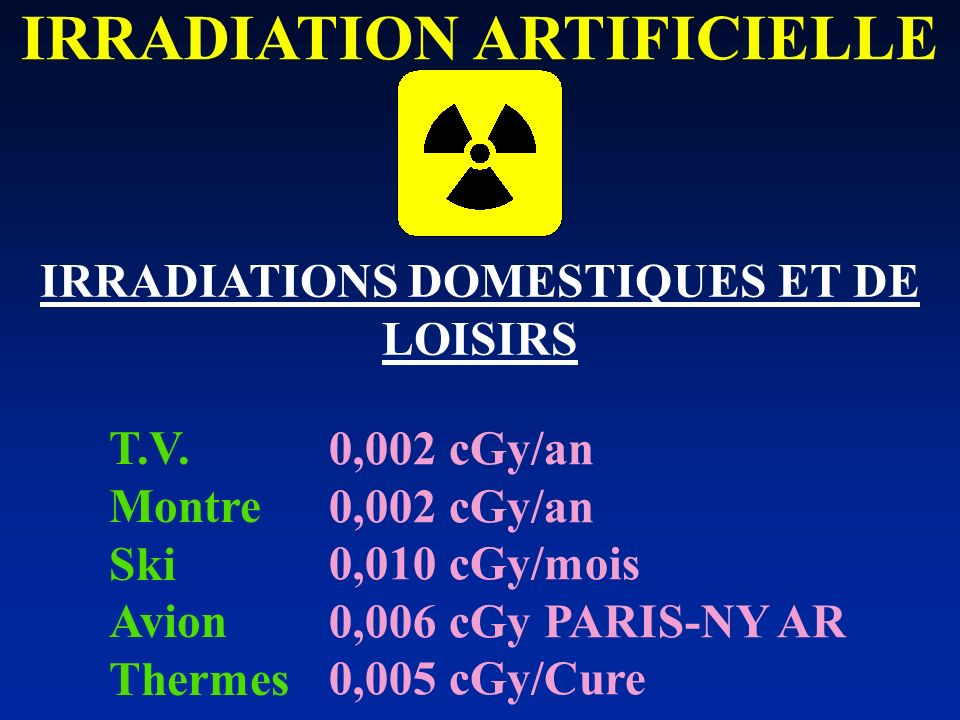 T.V. Montre Ski Avion Thermes 0,002 cGy/an 0,010 cGy/mois 0,006 cGy PARIS-NY AR 0,005 cGy/Cure IRRADIATIONS DOMESTIQUES ET DE LOISIRS IRRADIATION ARTI