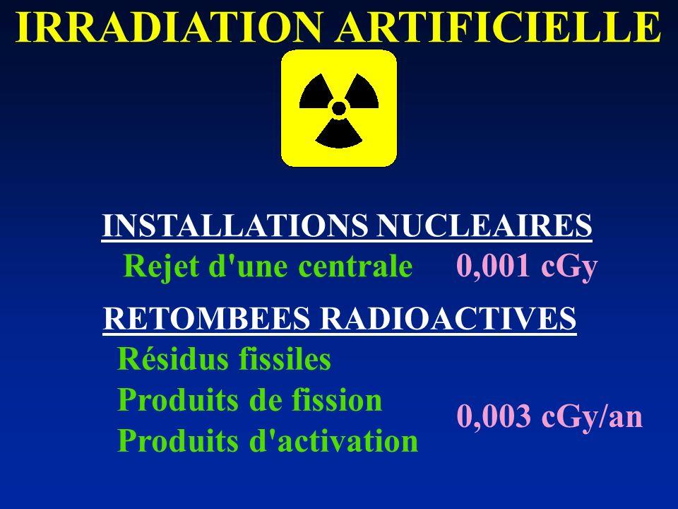 RETOMBEES RADIOACTIVES Résidus fissiles Produits de fission Produits d'activation 0,003 cGy/an INSTALLATIONS NUCLEAIRES Rejet d'une centrale 0,001 cGy