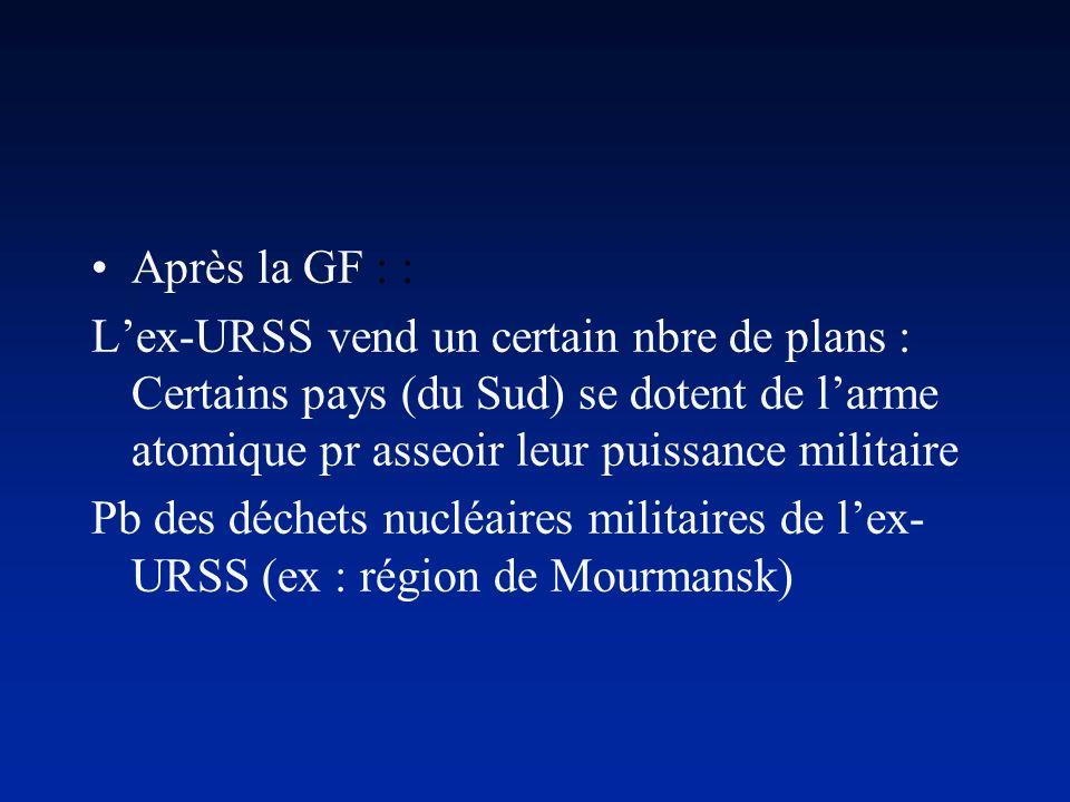 Après la GF : : Lex-URSS vend un certain nbre de plans : Certains pays (du Sud) se dotent de larme atomique pr asseoir leur puissance militaire Pb des