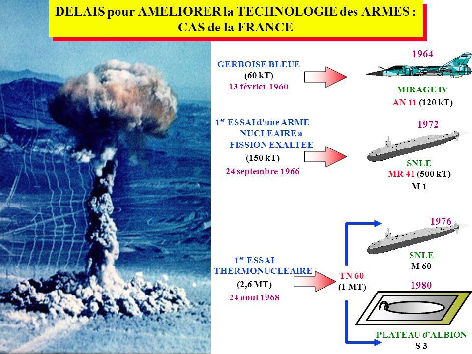 DELAIS pour AMELIORER la TECHNOLOGIE des ARMES : CAS de la FRANCE 1 er ESSAI THERMONUCLEAIRE (2,6 MT) 24 aout 1968 1 er ESSAI d'une ARME NUCLEAIRE à F