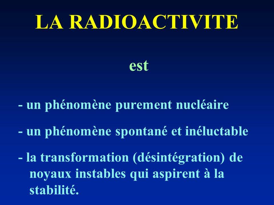 LA RADIOACTIVITE est - un phénomène purement nucléaire - un phénomène spontané et inéluctable - la transformation (désintégration) de noyaux instables