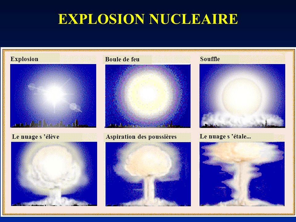 EXPLOSION NUCLEAIRE ExplosionSouffle Le nuage s étale... Aspiration des poussièresLe nuage s élève Boule de feu