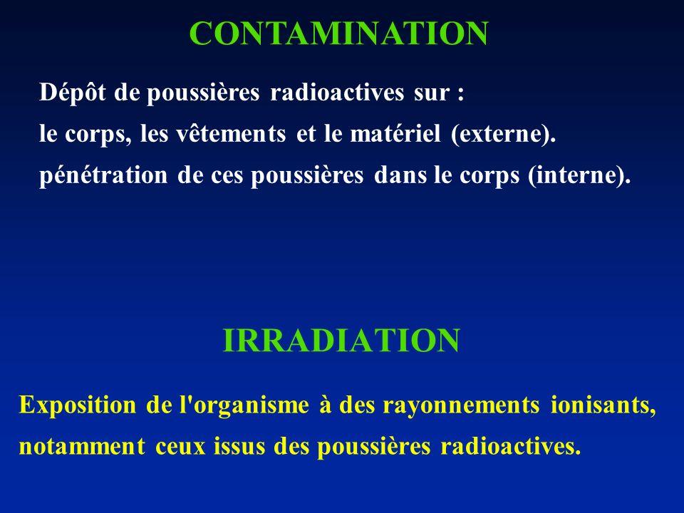 IRRADIATION Exposition de l'organisme à des rayonnements ionisants, notamment ceux issus des poussières radioactives. CONTAMINATION Dépôt de poussière