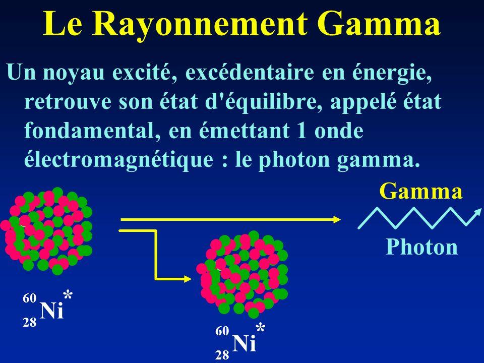 Le Rayonnement Gamma Un noyau excité excédentaire en énergie, retrouve son état d'équilibre, appelé état fondamental en émettant 1 onde électromagnéti