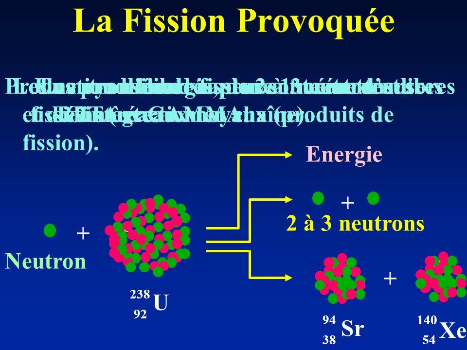 La Fission Provoquée Un noyau lourd capture 1 neutron et se désintègre. U 92 238 + Neutron + + Sr 38 94 Xe 54 140 Energie 2 à 3 neutrons Production d'