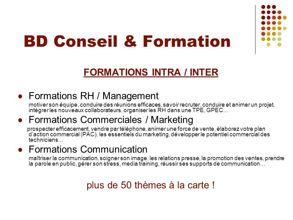 BD Conseil & Formation FORMATIONS INTRA / INTER Formations RH / Management motiver son équipe, conduire des réunions efficaces, savoir recruter, condu