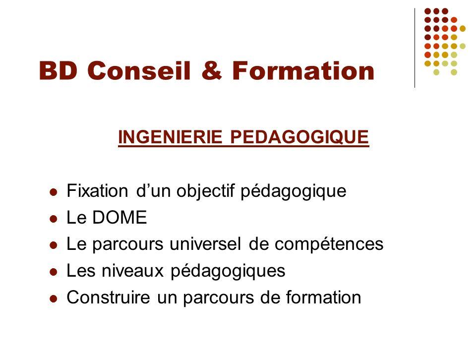 BD Conseil & Formation INGENIERIE PEDAGOGIQUE Fixation dun objectif pédagogique Le DOME Le parcours universel de compétences Les niveaux pédagogiques