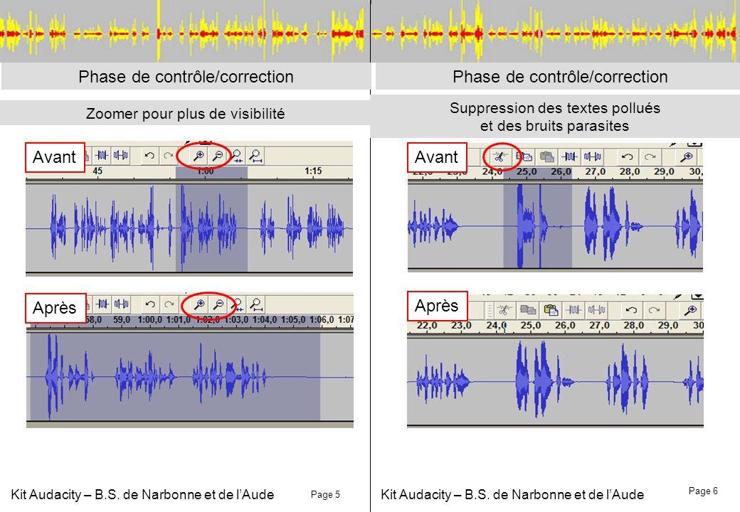 Kit Audacity – B.S. de Narbonne et de lAude Suppression des textes pollués et des bruits parasites Phase de contrôle/correction Zoomer pour plus de vi